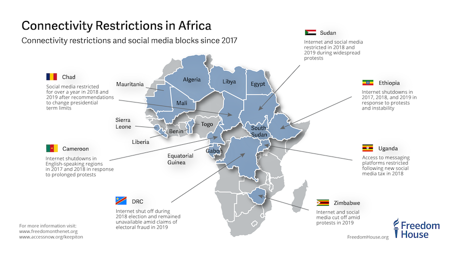 Connectivity Restrictions in Africa